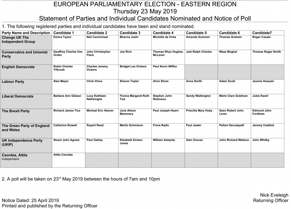 European Elections List of Candidates